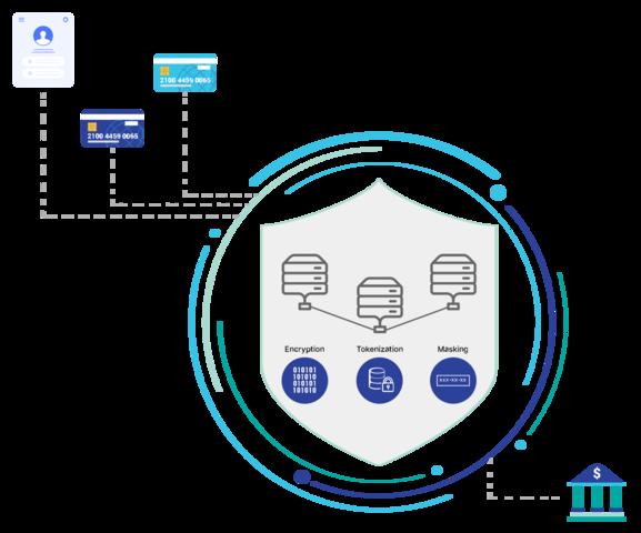 updated PCI illustration